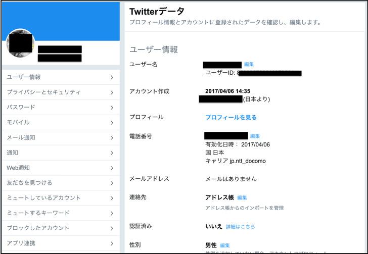 Twitterデータ