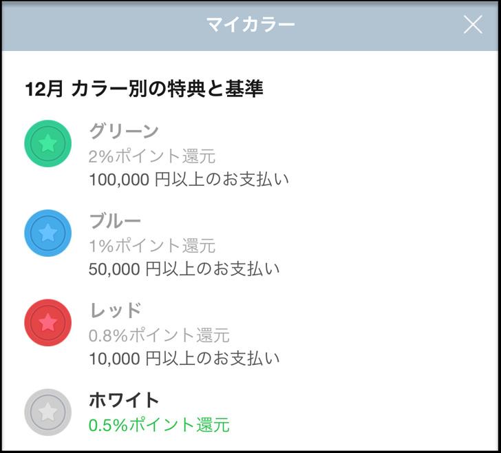 4つのカラー