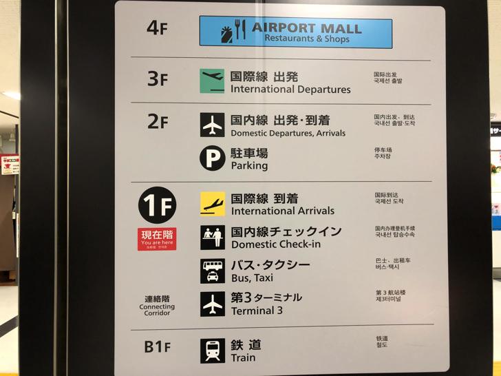 成田空港案内板