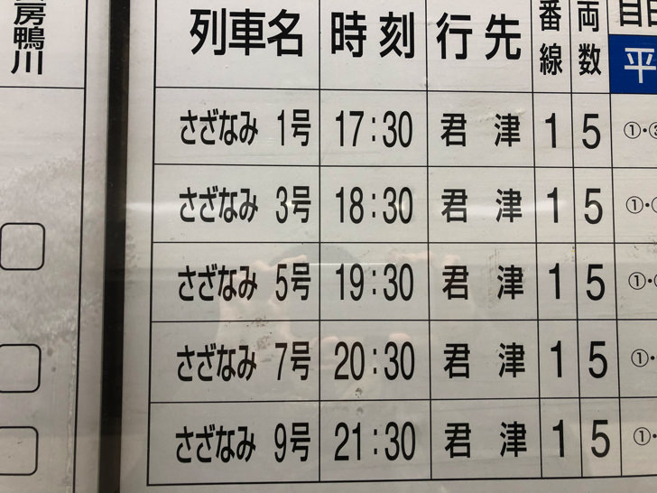 特急さざなみ時刻表