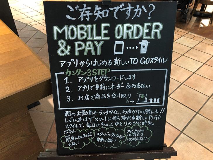モバイルオーダーの告知の手書き