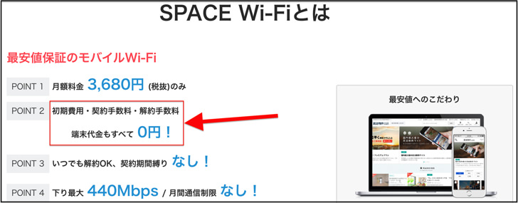 SPACE Wi-Fi、初期費用0円