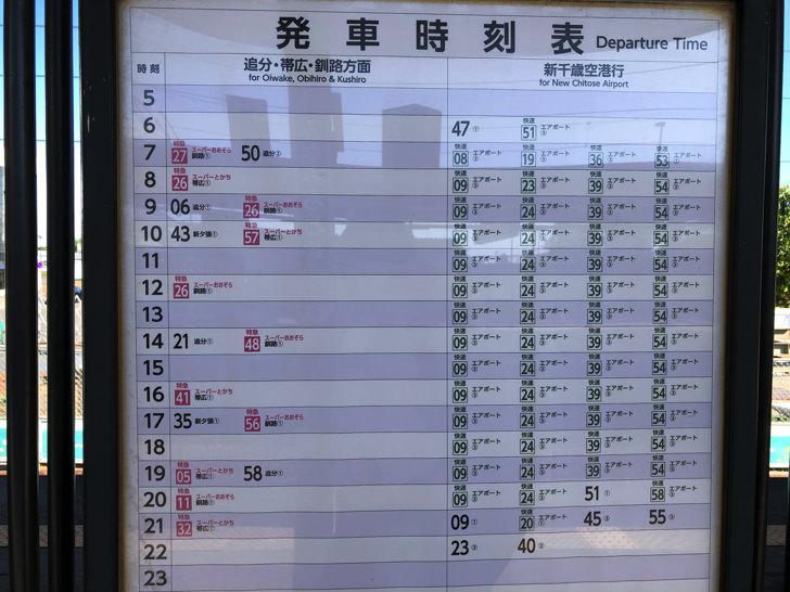 発車時刻表、南千歳駅