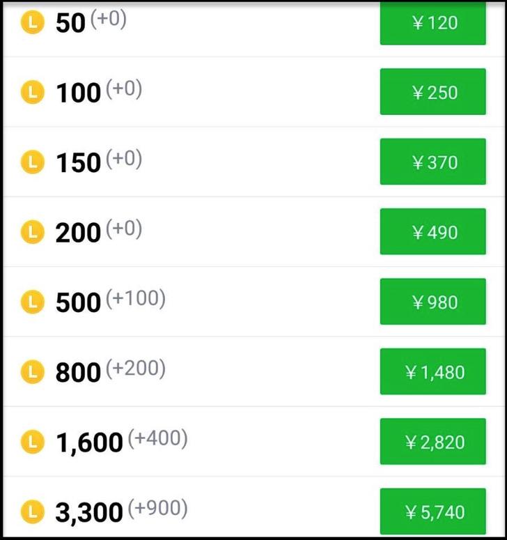 LINEコインの料金一覧