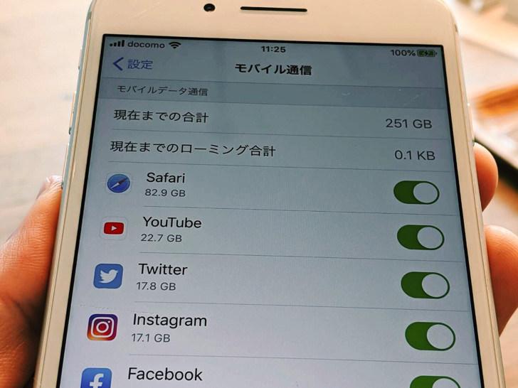 iPhoneのモバイル通信のアプリ別の量