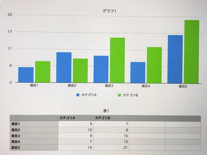 ビジネス系のグラフ